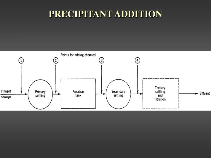 PRECIPITANT ADDITION