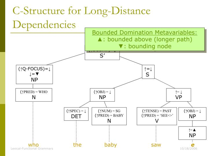 C-Structure for Long-Distance Dependencies