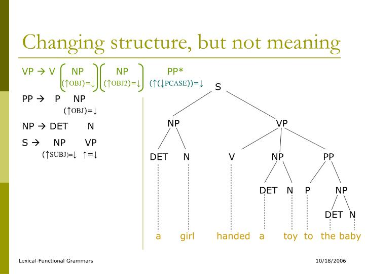 Changing structure, but not meaning