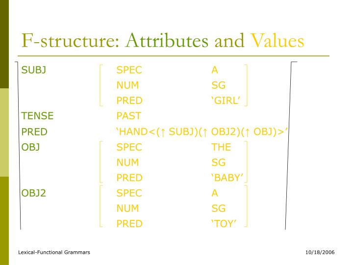 F-structure: