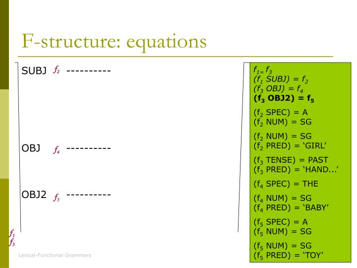 F-structure: equations