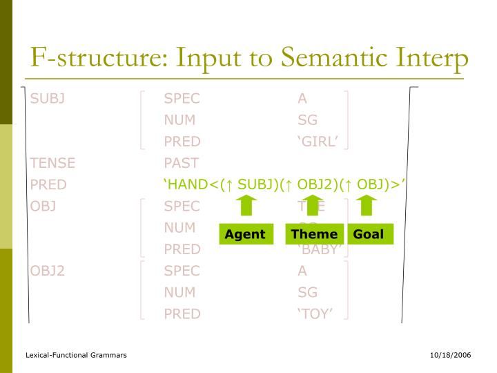 F-structure: Input to Semantic Interp