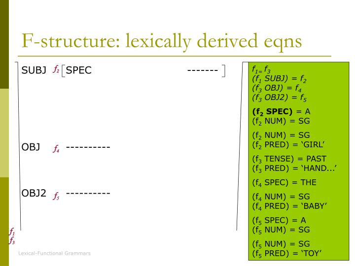 F-structure: lexically derived eqns
