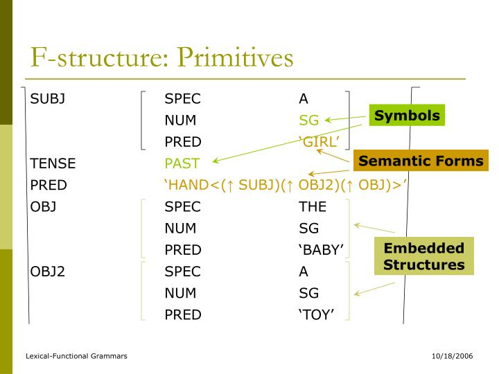 F-structure: Primitives