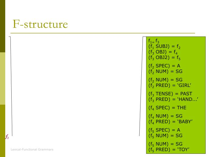 F-structure