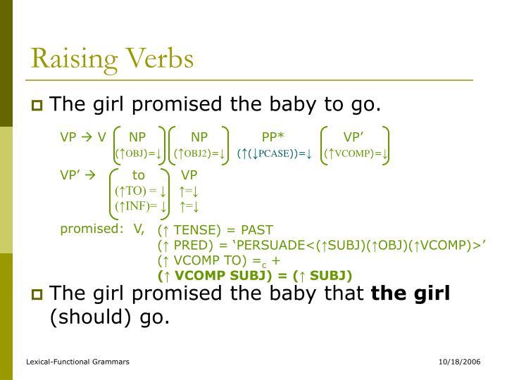 Raising Verbs