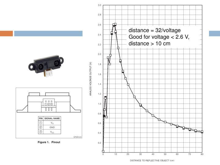 distance = 32/voltage