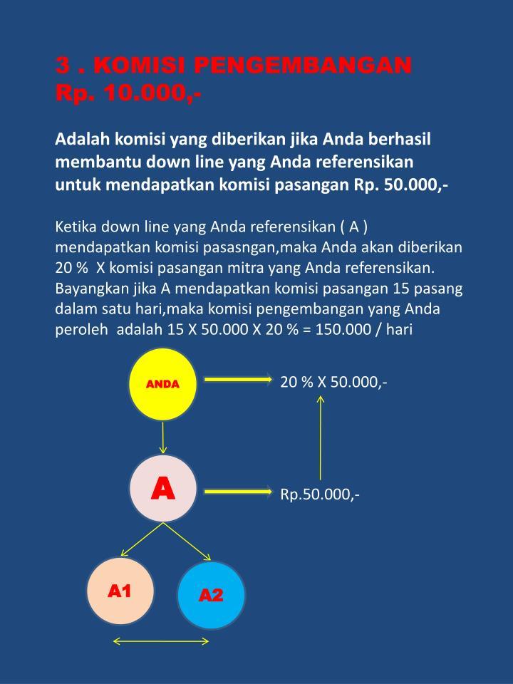 3 . KOMISI PENGEMBANGAN  Rp. 10.000,-