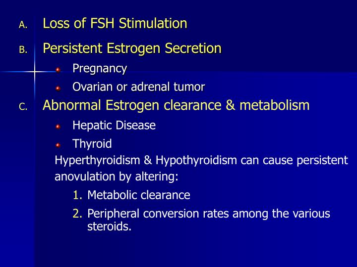 Loss of FSH Stimulation