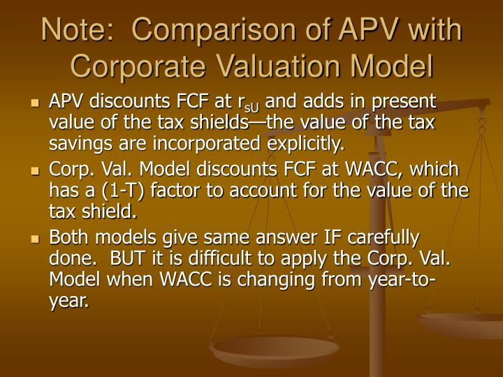 Note:  Comparison of APV with Corporate Valuation Model