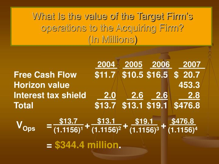 What Is the value of the Target Firm's operations to the Acquiring Firm?