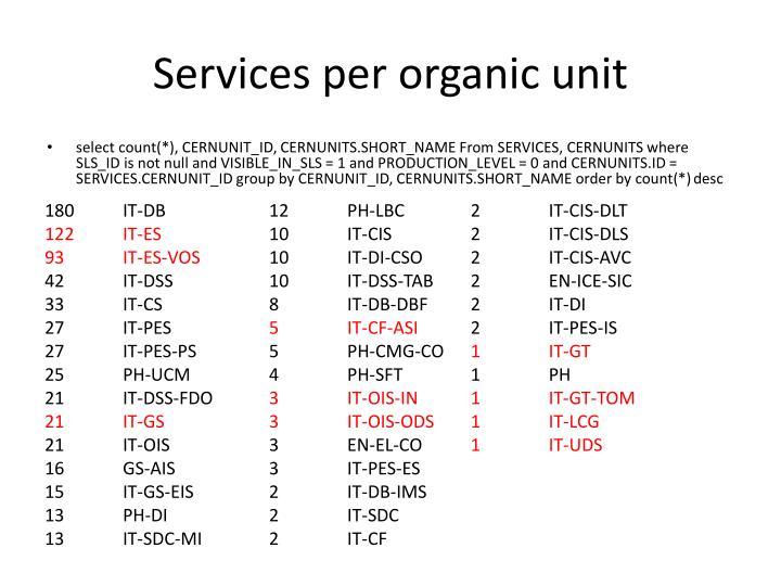 Services per organic unit