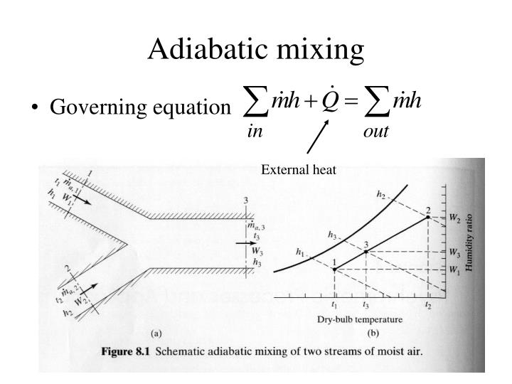 Adiabatic mixing