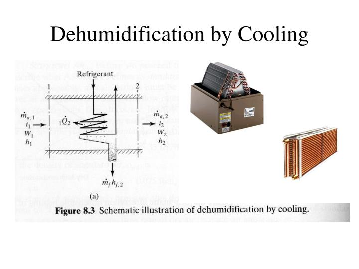 Dehumidification by Cooling