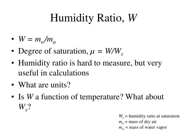 Humidity Ratio,