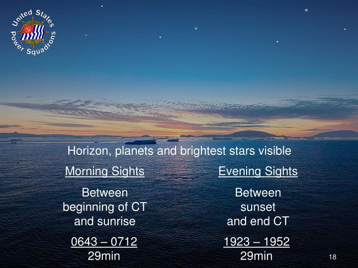 Horizon, planets and brightest stars visible