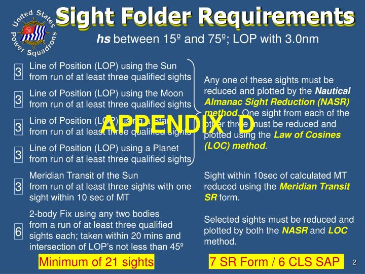 Sight Folder Requirements