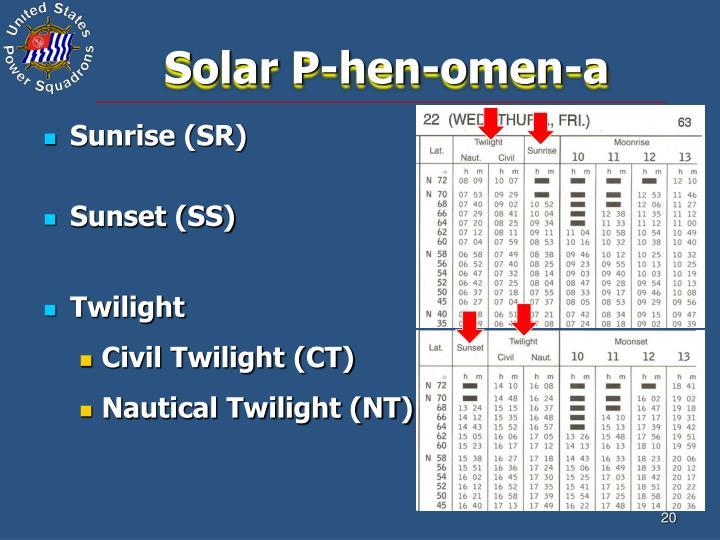 Solar P-hen-omen-a