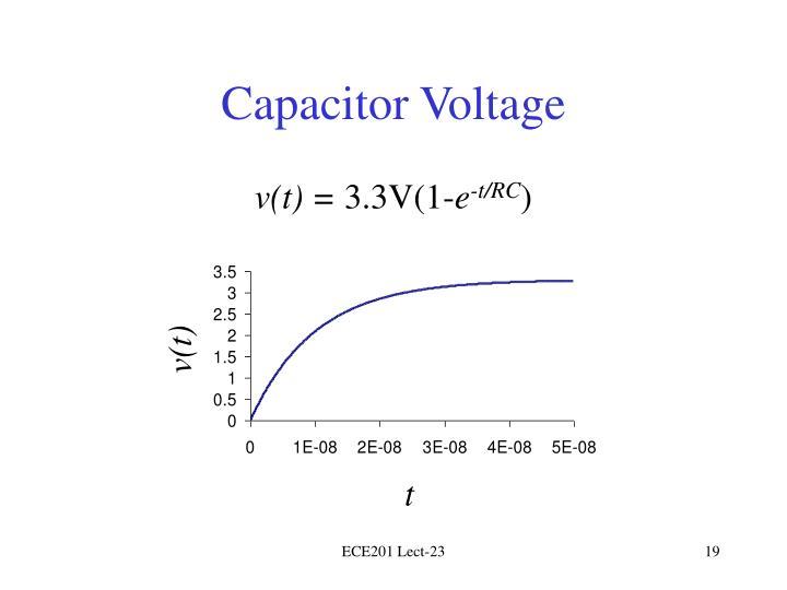 Capacitor Voltage