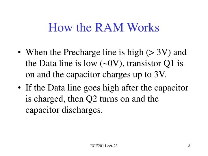 How the RAM Works