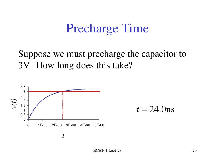 Precharge Time