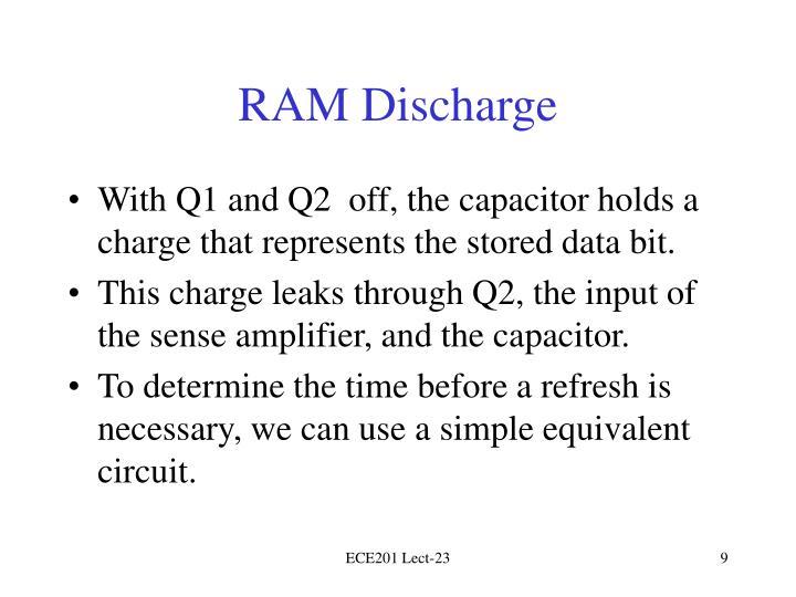 RAM Discharge