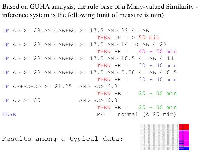 Based on GUHA analysis, the rule base of a Many-valued Similarity -