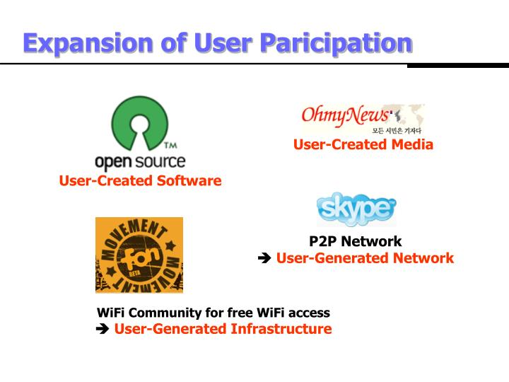 Expansion of User Paricipation