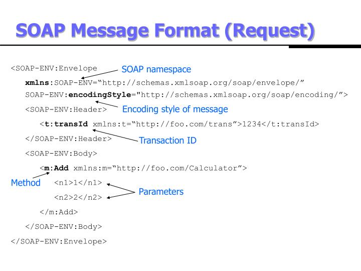 SOAP Message Format (Request)