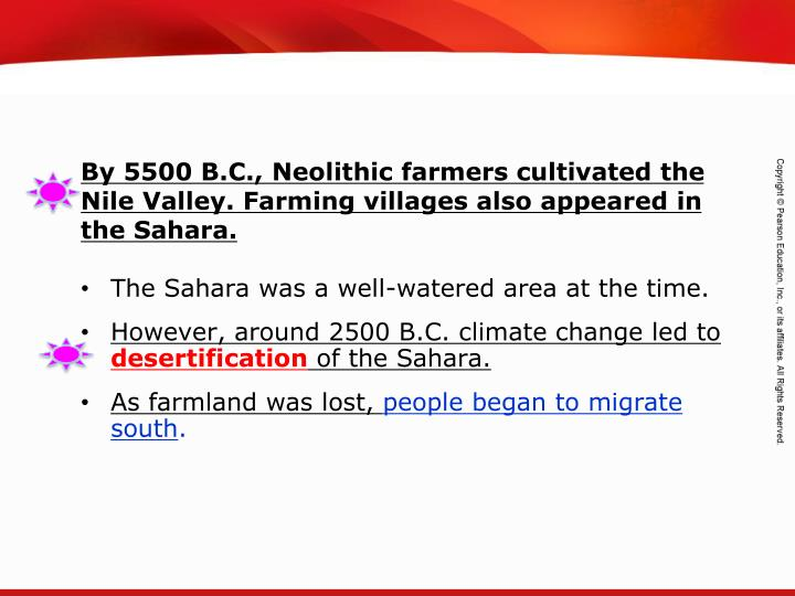 The Sahara was a well-watered area at the time.