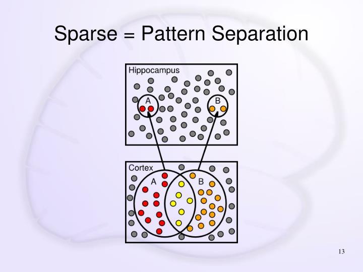 Sparse = Pattern Separation