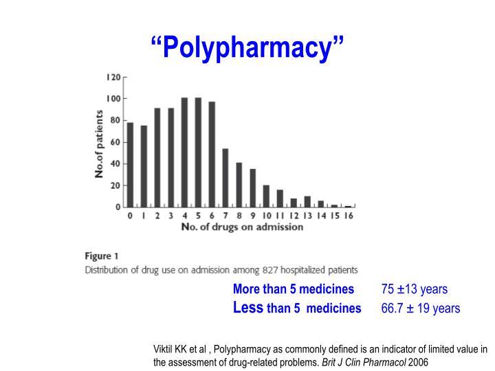 """Polypharmacy"""