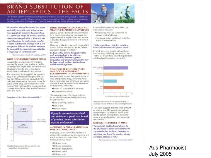 Aus Pharmacist
