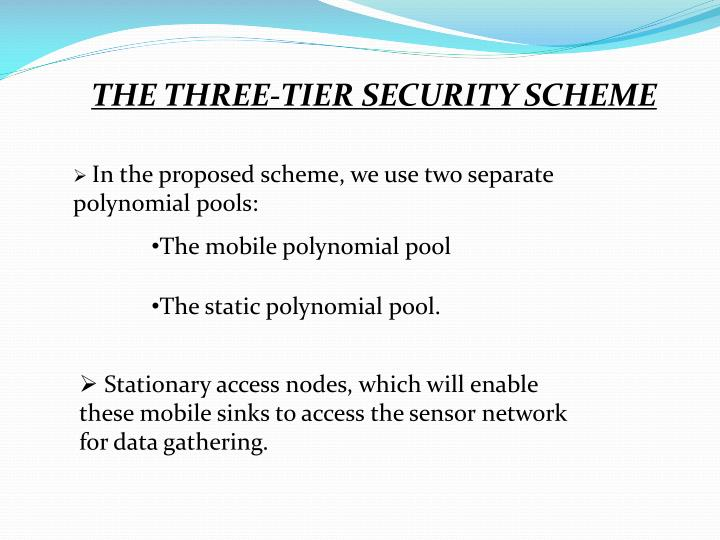 THE THREE-TIER SECURITY SCHEME