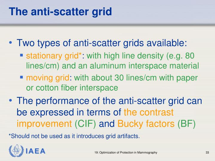 The anti-scatter grid