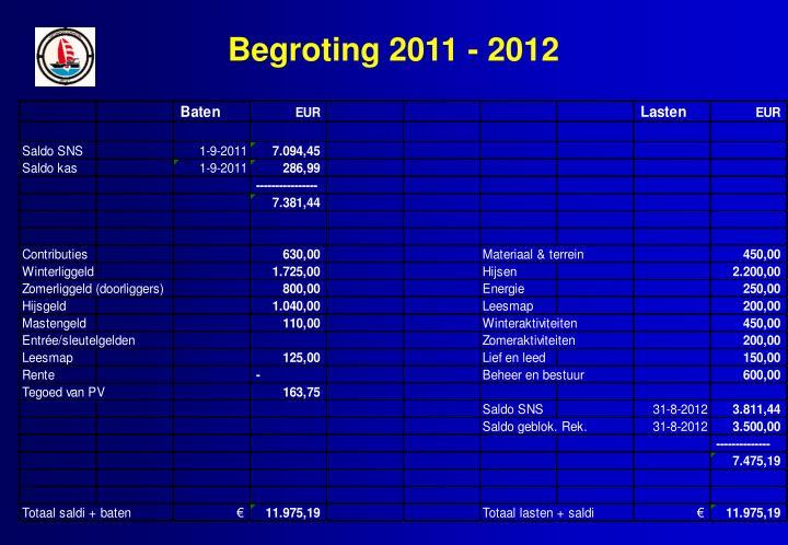Begroting 2011 - 2012