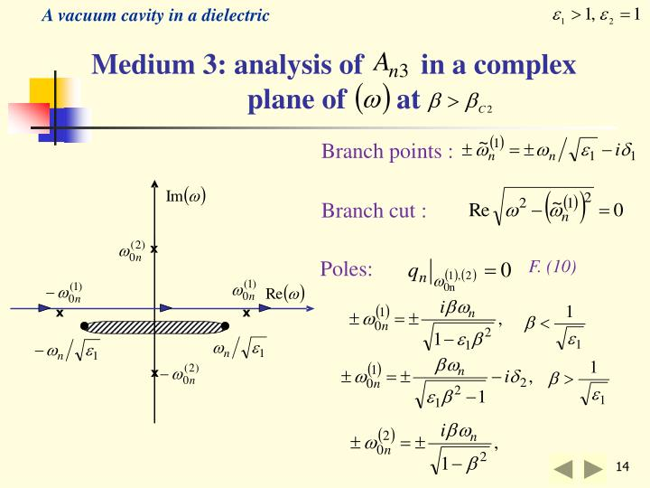 Medium 3: analysis of        in a complex plane of       at