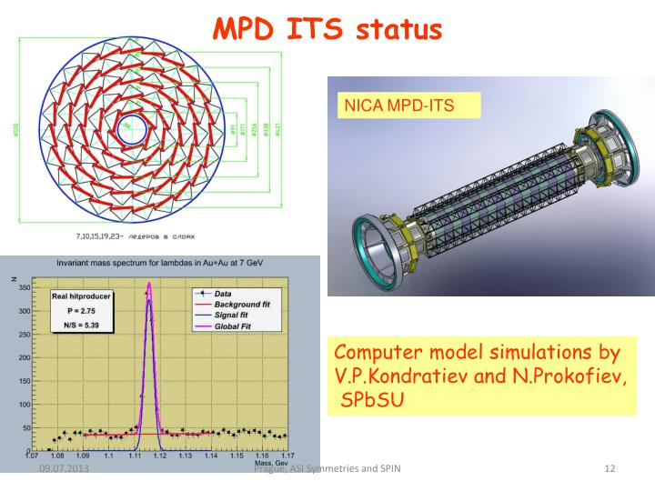 MPD ITS status