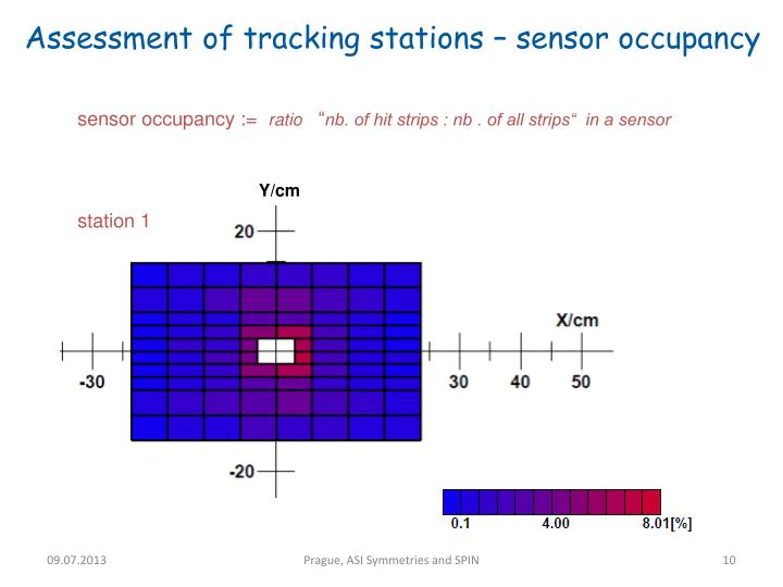 Assessment of tracking stations – sensor occupancy