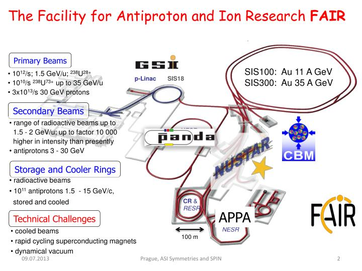 The Facility for Antiproton and Ion Research