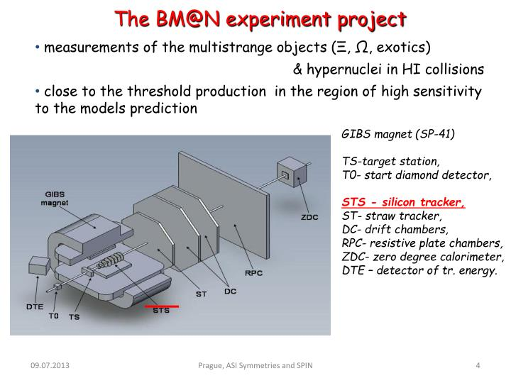 The BM@N experiment project