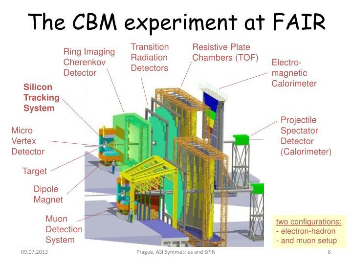 The CBM experiment at FAIR