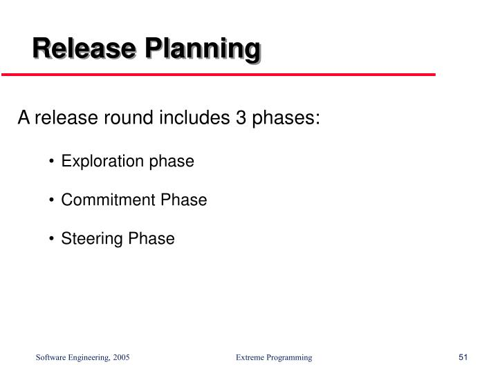 Release Planning