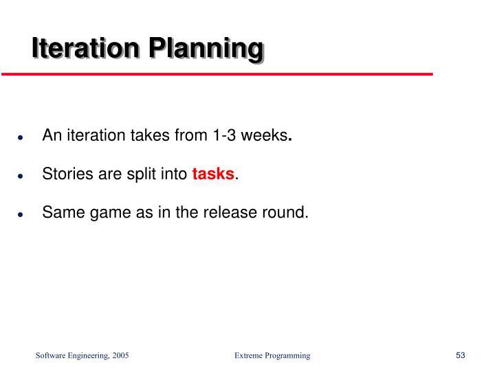 Iteration Planning
