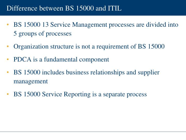 Difference between BS 15000 and ITIL
