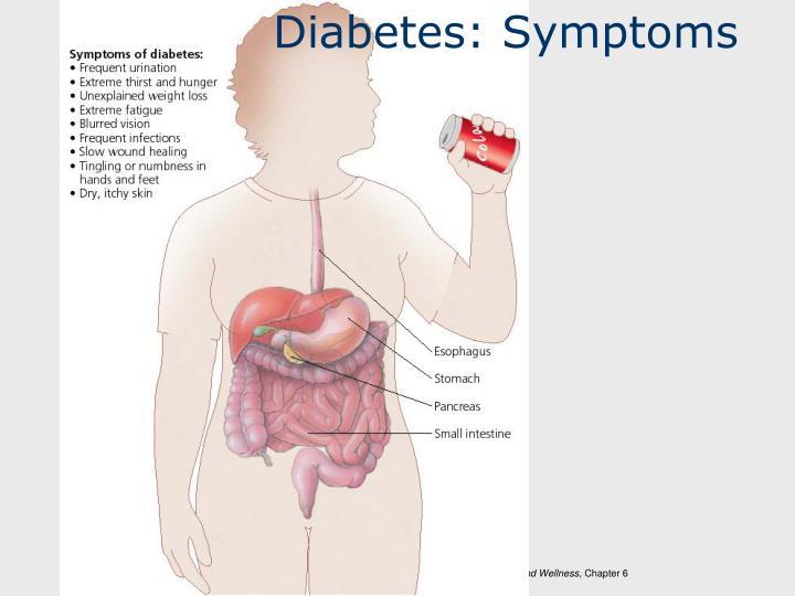 Diabetes: Symptoms