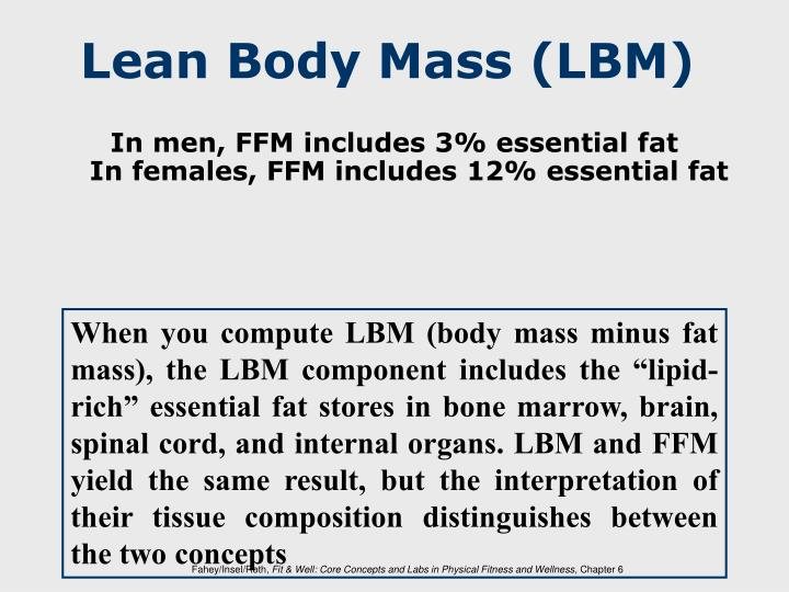 Lean Body Mass (LBM)