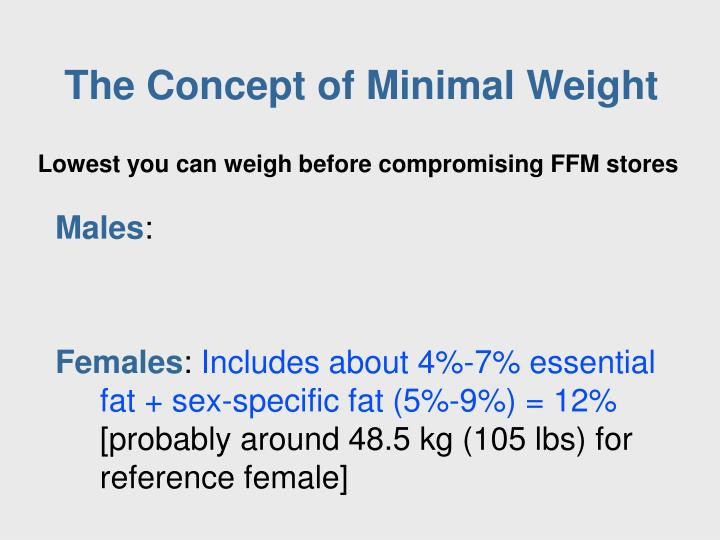 The Concept of Minimal Weight