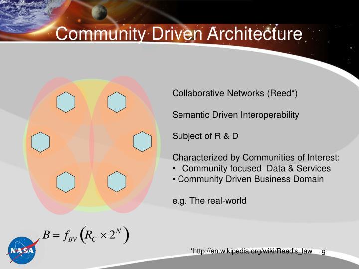 Community Driven Architecture