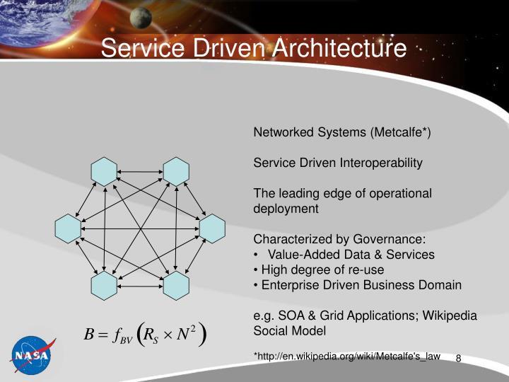 Service Driven Architecture